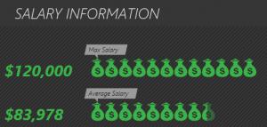 dec-2015-salary