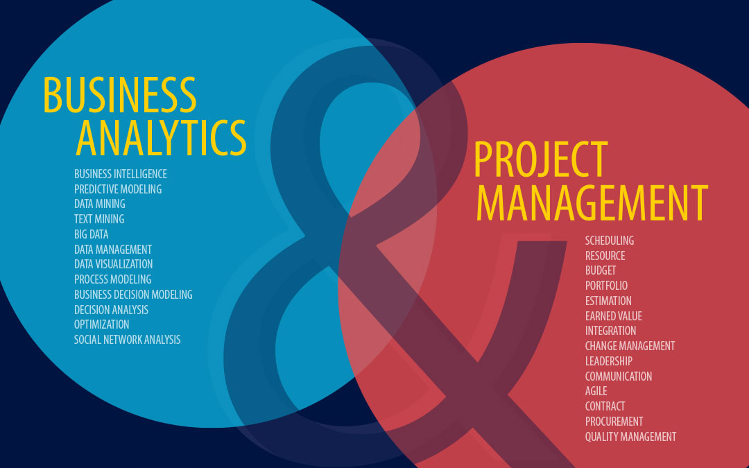 UConn MBSAPM - Business Analytics & Project Management