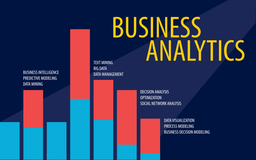 Ms In Business Analytics And Project Management Ms In